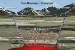 geothermal reservoir