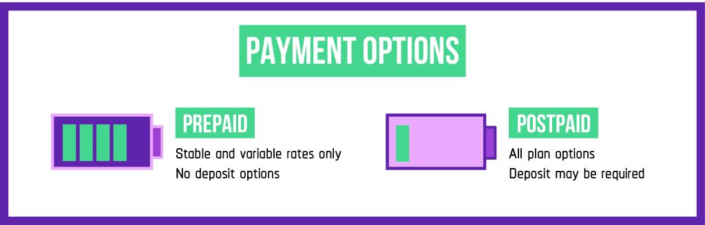energy plan payment options