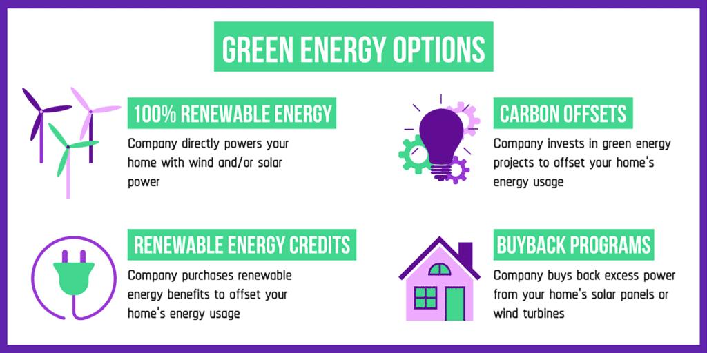 green energy plan options