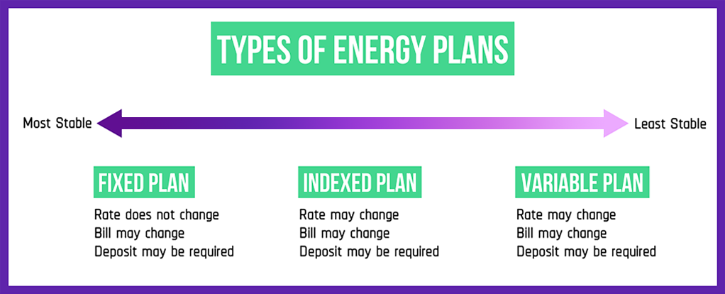 types of energy plans on a stability scale